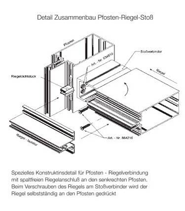 Das Pfosten-Riegel-System aus Aluminium